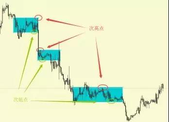 微信图片_20200406100530.jpg 交易技术分析干货:期货交易盈利的核心及交易系统的练就! 第2张